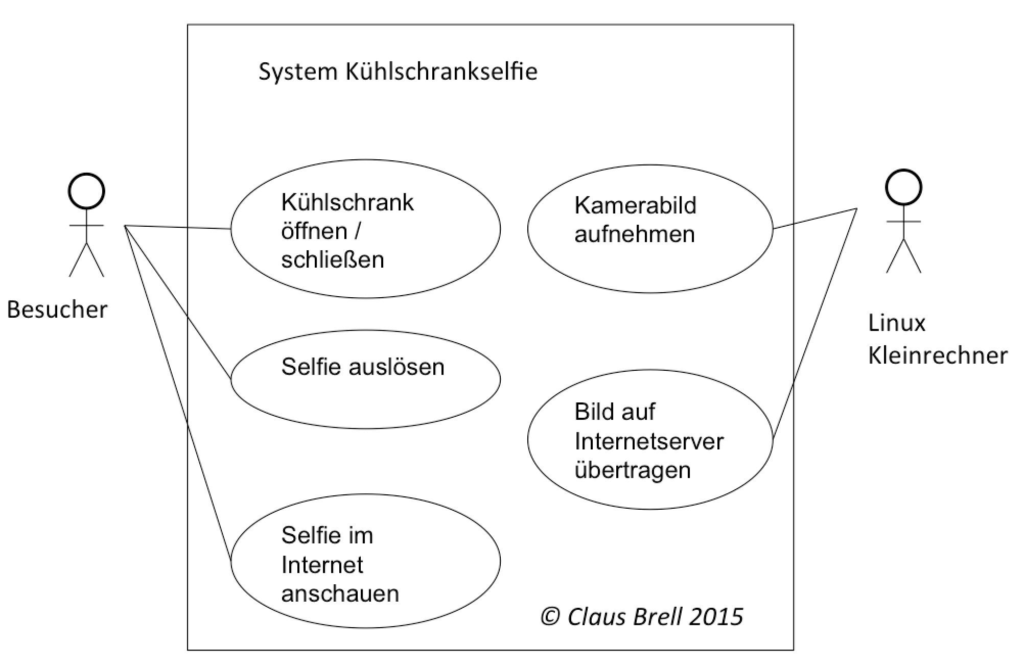 Niedlich Kühlschrank Draht Diagramm Bilder - Elektrische Schaltplan ...