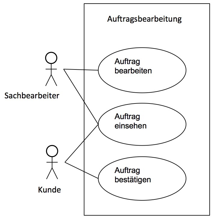 Nett Skizze Diagramm Online Galerie - Elektrische Schaltplan-Ideen ...